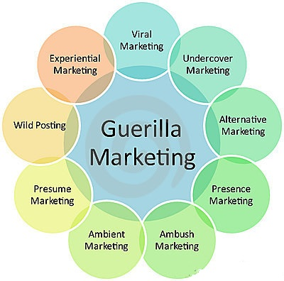 GMarketing